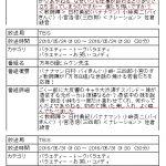 【悲報】声優の佐倉綾音さん、公式からストーカーのような被害を受けている【画像】